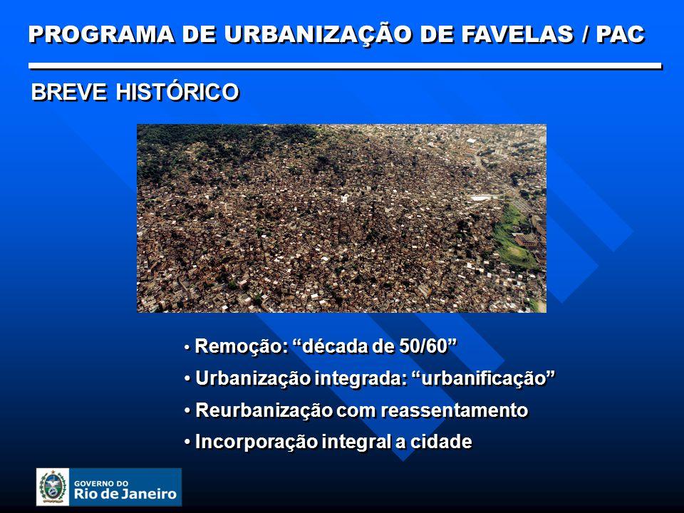 PROGRAMA DE URBANIZAÇÃO DE FAVELAS / PAC BREVE HISTÓRICO Remoção: década de 50/60 Urbanização integrada: urbanificação Reurbanização com reassentament