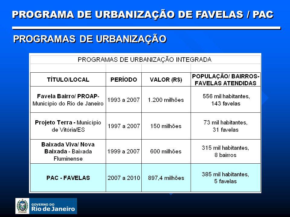 PROGRAMA DE URBANIZAÇÃO DE FAVELAS / PAC OBJETIVO Planejar e implementar de forma integrada as políticas públicas, executar obras de urbanização e desenvolver social e economicamente as áreas consideradas socialmente de risco do Rio de Janeiro.