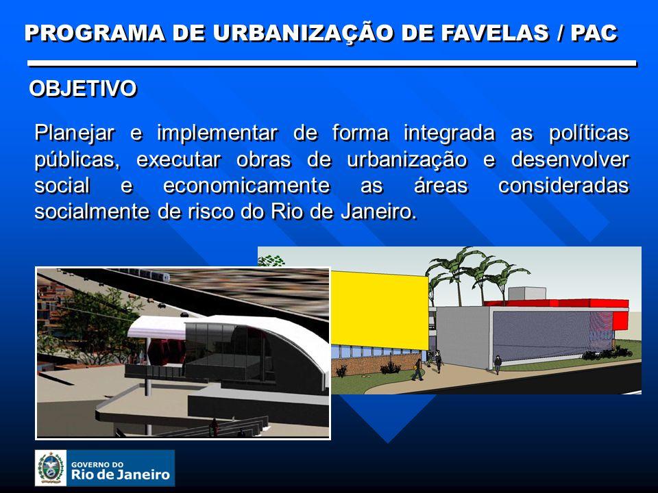 PROGRAMA DE URBANIZAÇÃO DE FAVELAS / PAC OBJETIVO Planejar e implementar de forma integrada as políticas públicas, executar obras de urbanização e des