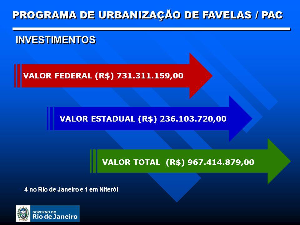 4 no Rio de Janeiro e 1 em Niterói VALOR ESTADUAL (R$) 236.103.720,00 VALOR TOTAL (R$) 967.414.879,00 VALOR FEDERAL (R$) 731.311.159,00 PROGRAMA DE URBANIZAÇÃO DE FAVELAS / PAC INVESTIMENTOS
