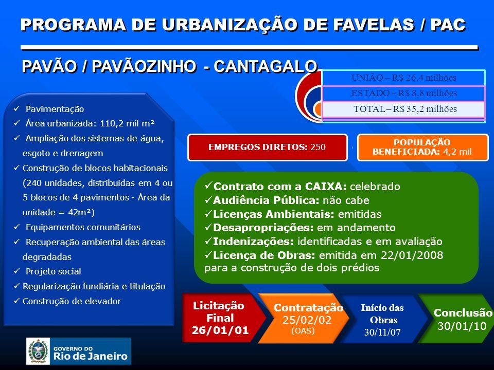 UNIÃO – R$ 26,4 milhões ESTADO – R$ 8,8 milhões TOTAL – R$ 35,2 milhões Licitação Final 26/01/01 Contratação 25/02/02 (OAS) Conclusão 30/01/10 Contrat