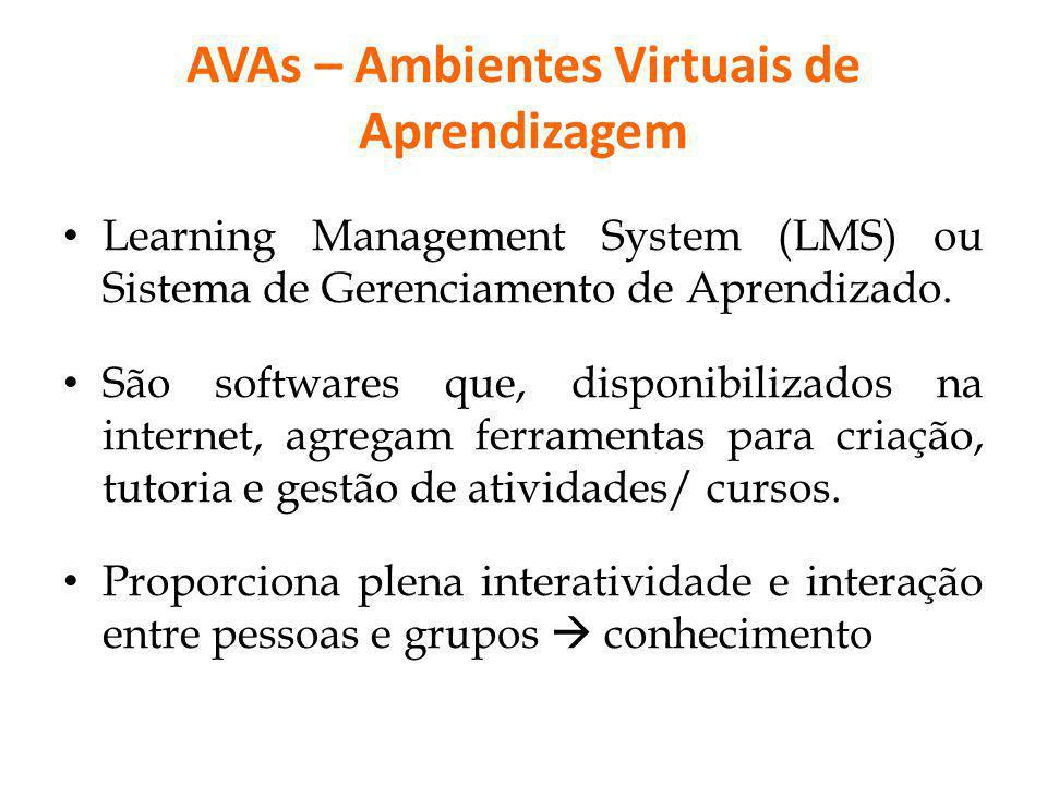 AVAs – Ambientes Virtuais de Aprendizagem Learning Management System (LMS) ou Sistema de Gerenciamento de Aprendizado. São softwares que, disponibiliz