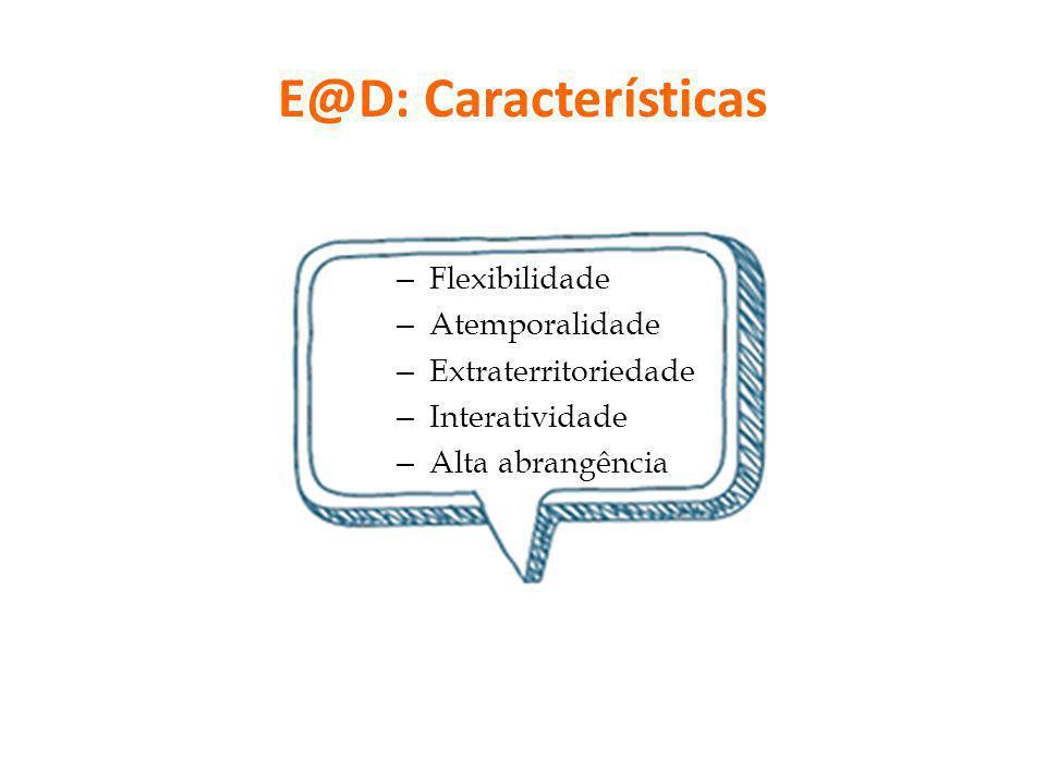 E@D: Características – Flexibilidade – Atemporalidade – Extraterritoriedade – Interatividade – Alta abrangência