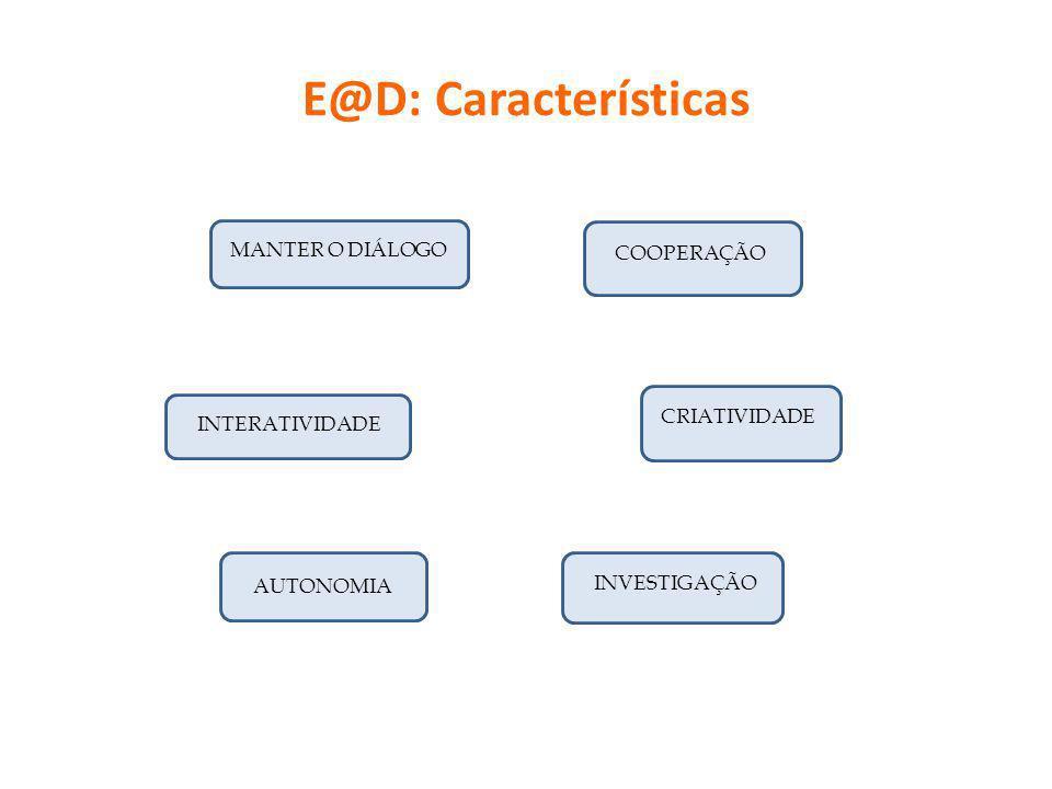 E@D: Características MANTER O DIÁLOGO INVESTIGAÇÃO INTERATIVIDADE AUTONOMIA CRIATIVIDADE COOPERAÇÃO