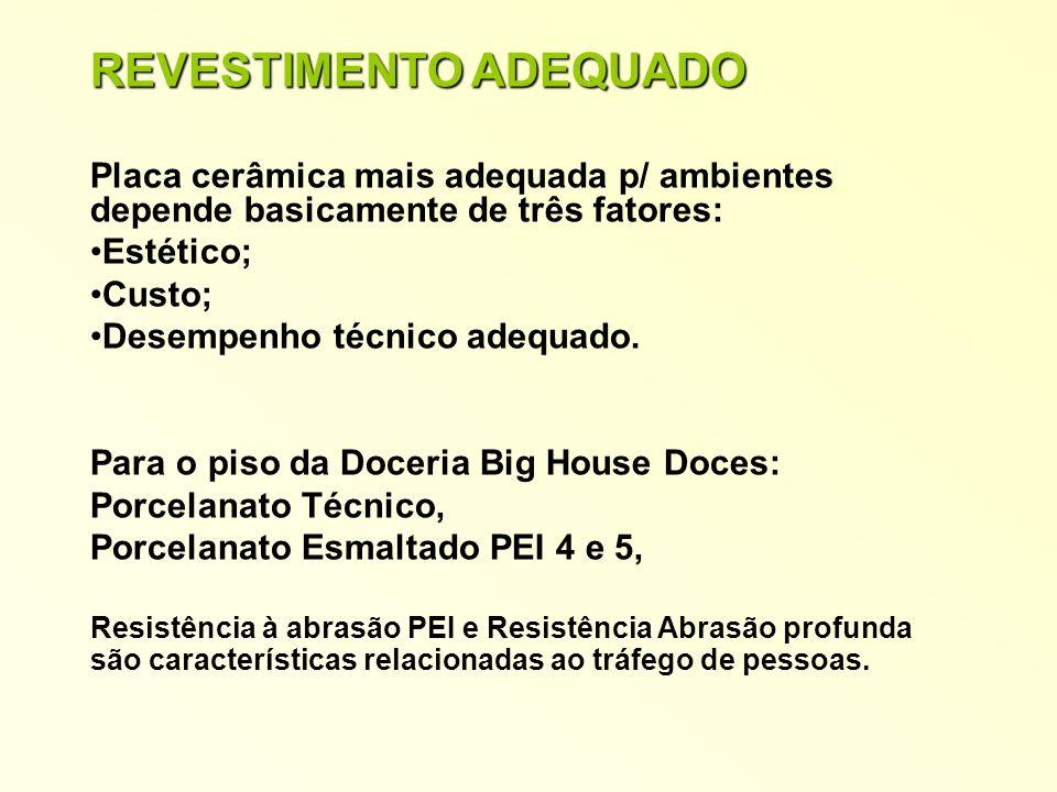 Ambiente E Paredes Dimensões placa(cm) Área (m 2 ) Tipo AA (%) > 10% Resist.