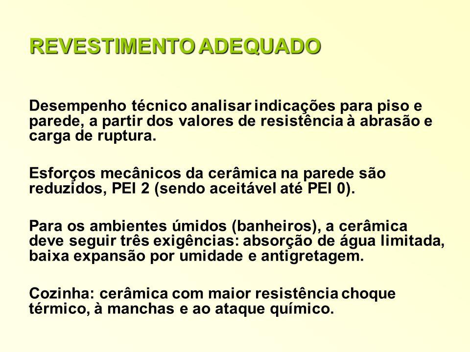 CARACTERÍSTICAS DA CERÂMICA UTILIZADA CLASSE DE ABSORÇÃO DE ÁGUA BIa < 0.5 % RESITÊNCIA MECÂNICAALTA RESITÊNCIA À ABRASÃOPEI 5 (médio alto) RESITÊNCIA À ABRASÃO PROFUNDA Máxima 175 mm3 RESITÊNCIA À MANCHAS 4 (mancha removível com produto de limpeza fraco) RESITÊNCIA AO ATAQUE QUÍMICO Classe B (resistência química média) Utilização porcelanato técnico áreas internas Porcelanato Esmaltado áreas externas do piso da doceria com as seguintes características: