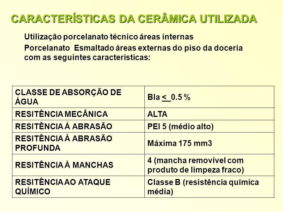 PORCELANATO TÉCNICO 01 – BIANCO TU NATURAL 45X45 RESISTÊNCIA QUÍMICA (Classe A a C mínimo B) Ácido Clorídrico 3% = A Hidróxido de Potássio 30g/l =A Ácido Cítrico 100g/l = A Cloreto de Amônia 100g/l = A Hipoclorito de Sódio 200g/l = A RESISTÊNCIA MANCHAS (1 a 5 mínimo 3) Agente manchante verde óleo leve = 5 Agente manchante vermelho óleo leve – Iodo = 5 Azeite de Oliva = 5 Ambiente C Salão, Cozinha e demais ambientes Pisos MÓDULO RESIST.