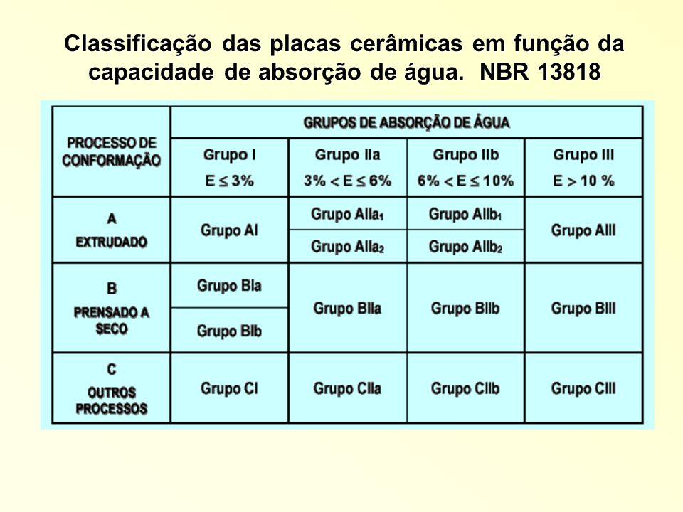 AMBIENTE J Cozinha Diet Ambiente E Paredes Dimensões placa(cm) Área (m 2 ) Tipo AA (%) > 10% Resist.