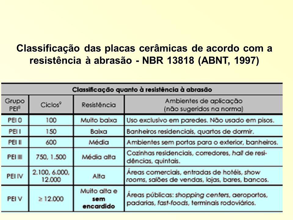 Ambiente A Entrada principal área externa Detalhe 2 Junta dessolidarização Rodapé Porcelanato Granilite Oliva 08 x45 03 Granilite Oliva 45x45 EXT PEI 5 04 Granilite Chocolate 45x45 EXT PEI 4