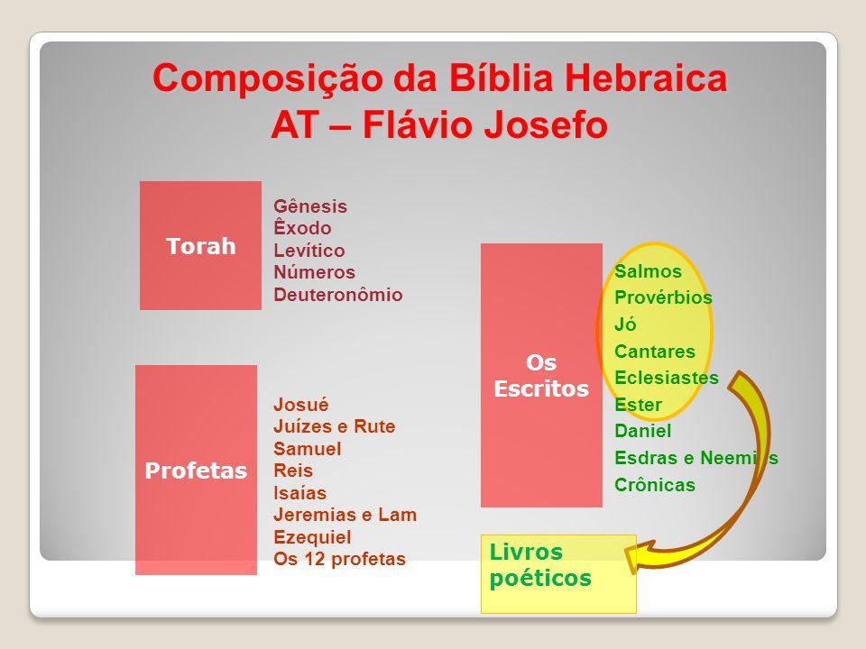 Composição da Bíblia Hebraica AT – Flávio Josefo Gênesis Êxodo Levítico Números Deuteronômio Josué Juízes e Rute Samuel Reis Isaías Jeremias e Lam Eze