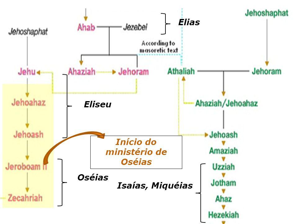 Alguns pecados de Israel recapitulados (cap 8) - Os bezerros em Dã e Betel;