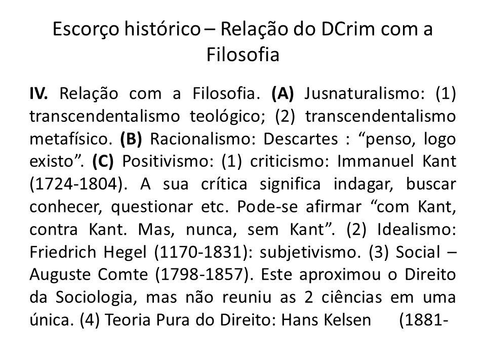 Escorço histórico – Relação do DCrim com a Filosofia IV. Relação com a Filosofia. (A) Jusnaturalismo: (1) transcendentalismo teológico; (2) transcende
