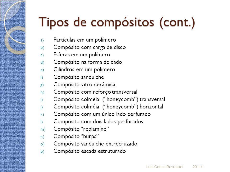 Tipos de compósitos (cont.) a) Partículas em um polímero b) Compósito com carga de disco c) Esferas em um polímero d) Compósito na forma de dado e) Ci
