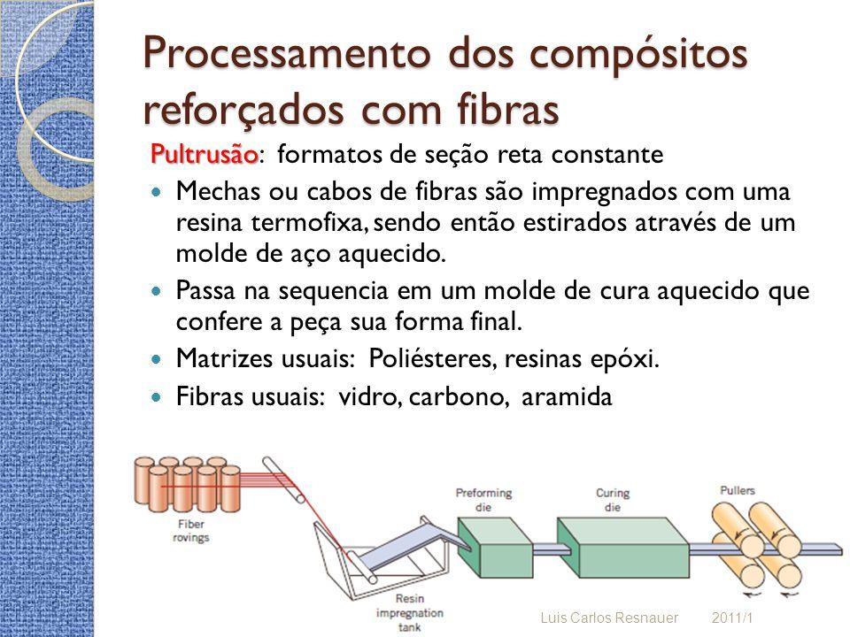 Processamento dos compósitos reforçados com fibras Pultrusão Pultrusão: formatos de seção reta constante Mechas ou cabos de fibras são impregnados com uma resina termofixa, sendo então estirados através de um molde de aço aquecido.