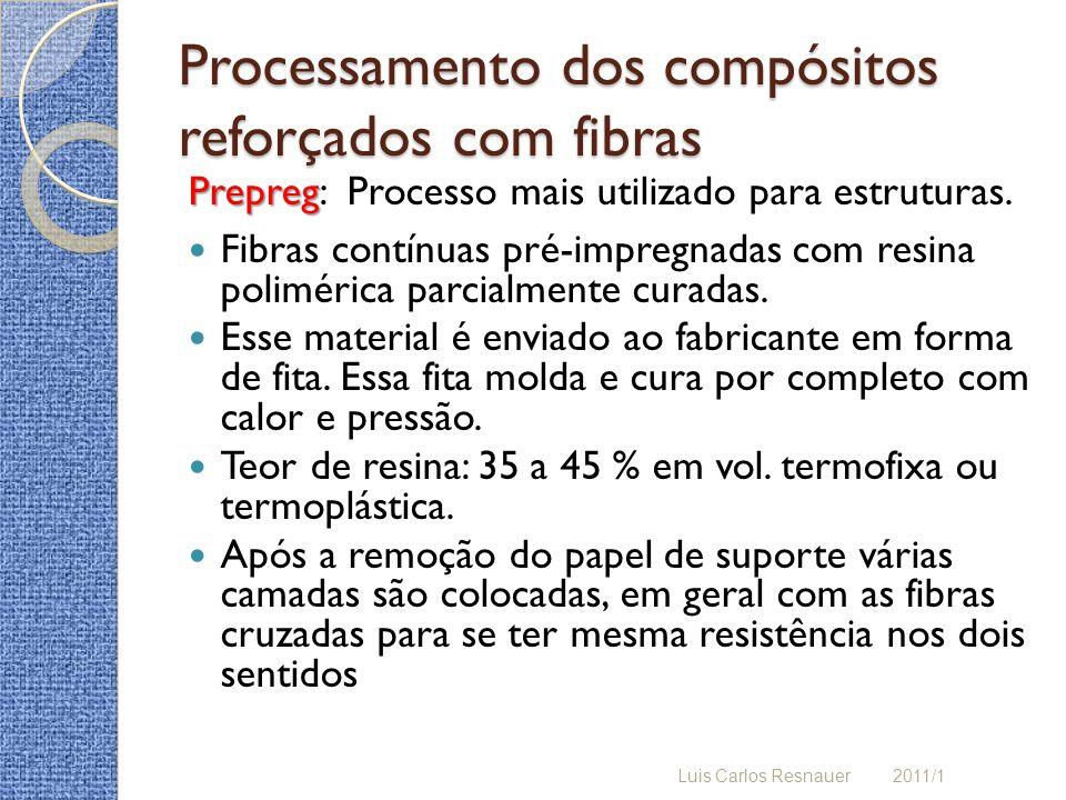 Processamento dos compósitos reforçados com fibras Prepreg Prepreg: Processo mais utilizado para estruturas. Fibras contínuas pré-impregnadas com resi