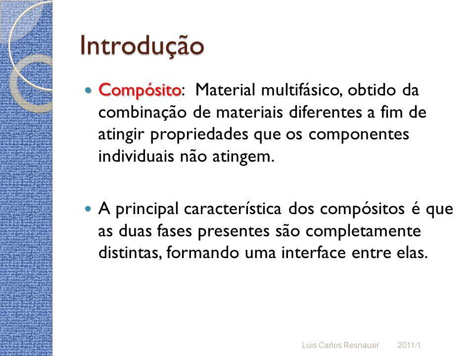 Introdução Compósito Compósito: Material multifásico, obtido da combinação de materiais diferentes a fim de atingir propriedades que os componentes in