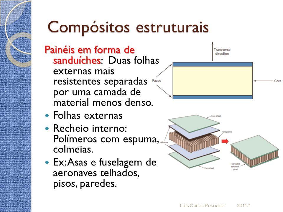 Compósitos estruturais Painéis em forma de sanduíches Painéis em forma de sanduíches: Duas folhas externas mais resistentes separadas por uma camada de material menos denso.