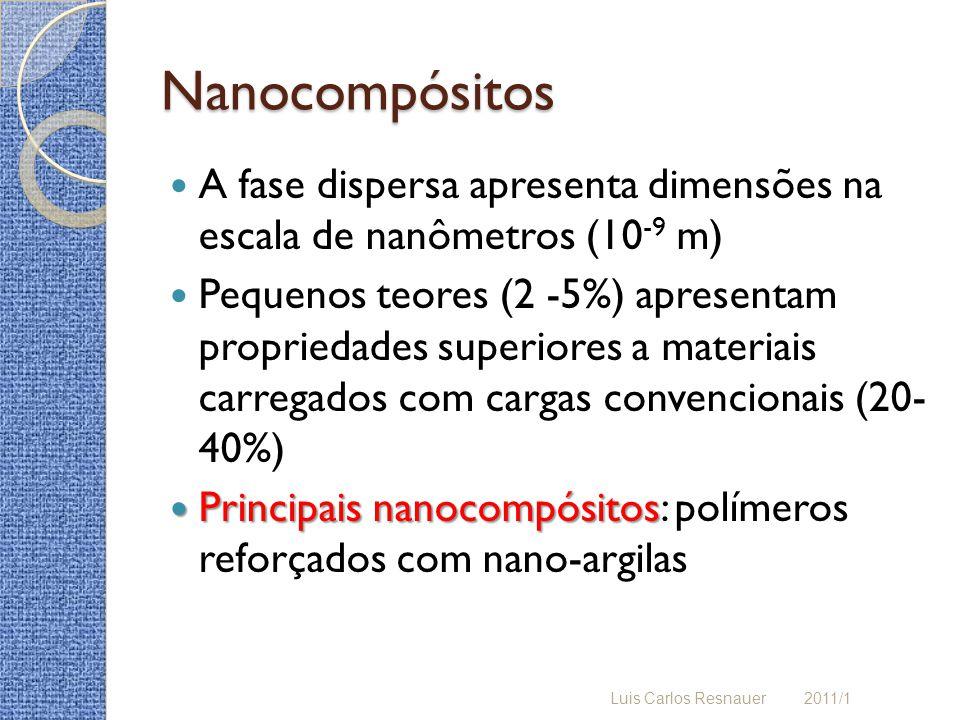 Nanocompósitos A fase dispersa apresenta dimensões na escala de nanômetros (10 -9 m) Pequenos teores (2 -5%) apresentam propriedades superiores a mate