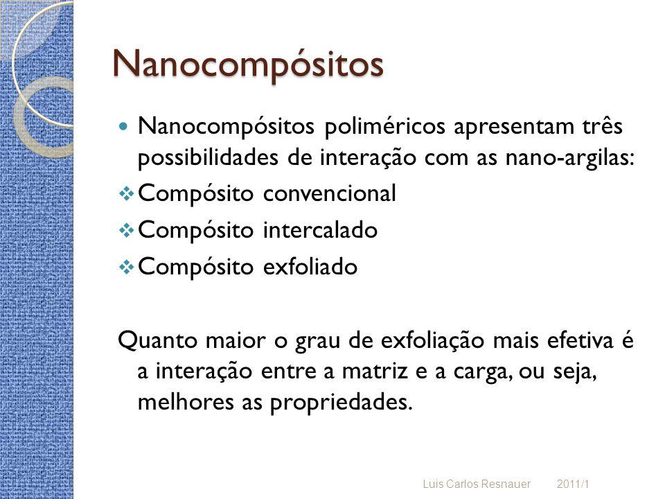 Nanocompósitos Nanocompósitos poliméricos apresentam três possibilidades de interação com as nano-argilas: Compósito convencional Compósito intercalado Compósito exfoliado Quanto maior o grau de exfoliação mais efetiva é a interação entre a matriz e a carga, ou seja, melhores as propriedades.