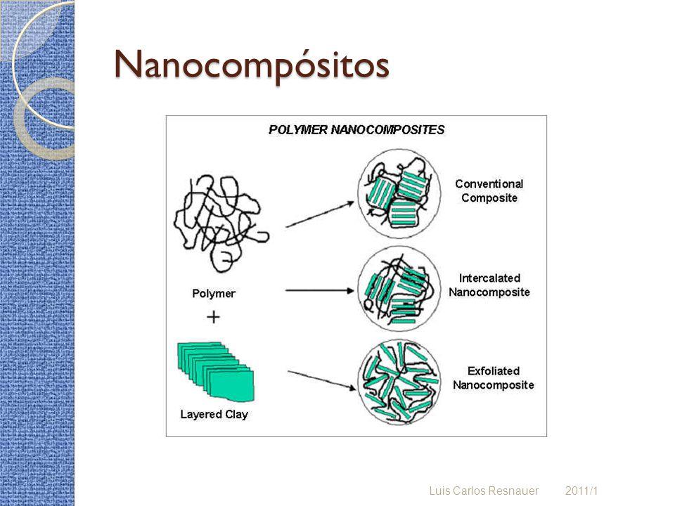 Nanocompósitos