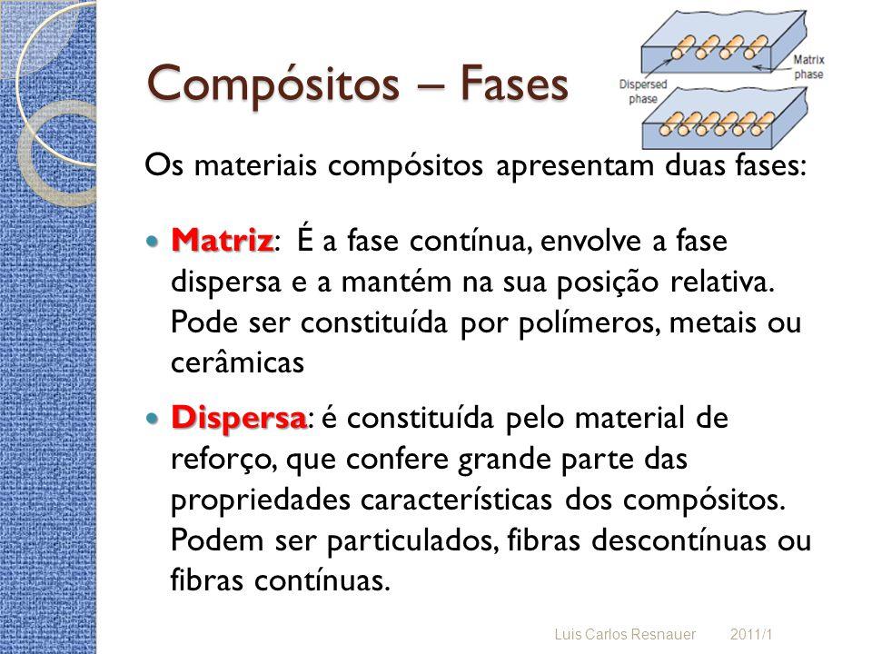 Compósitos – Fases Os materiais compósitos apresentam duas fases: Matriz Matriz: É a fase contínua, envolve a fase dispersa e a mantém na sua posição relativa.