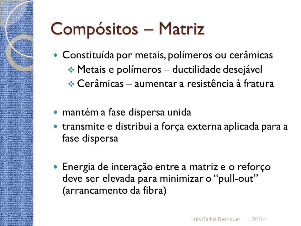 Compósitos – Matriz Constituída por metais, polímeros ou cerâmicas Metais e polímeros – ductilidade desejável Cerâmicas – aumentar a resistência à fra
