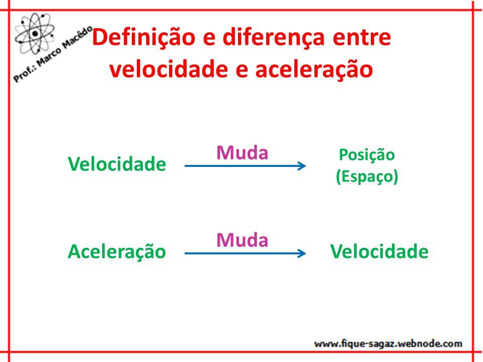 Definição e diferença entre velocidade e aceleração Velocidade Posição (Espaço) Muda Velocidade Muda Aceleração