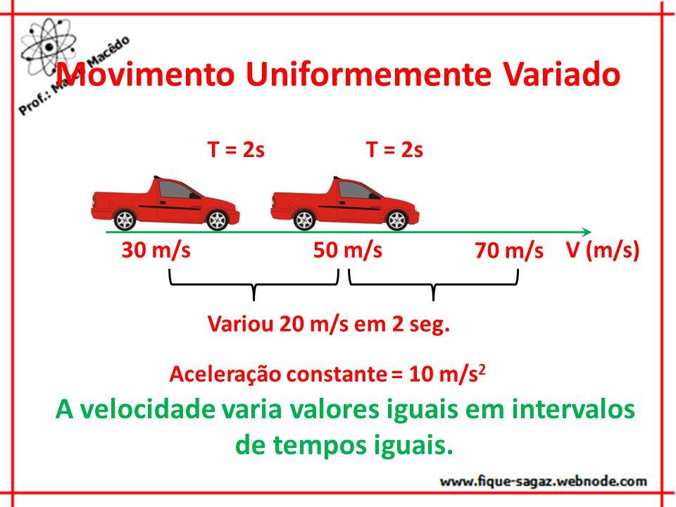 Movimento Uniformemente Variado A velocidade varia valores iguais em intervalos de tempos iguais.