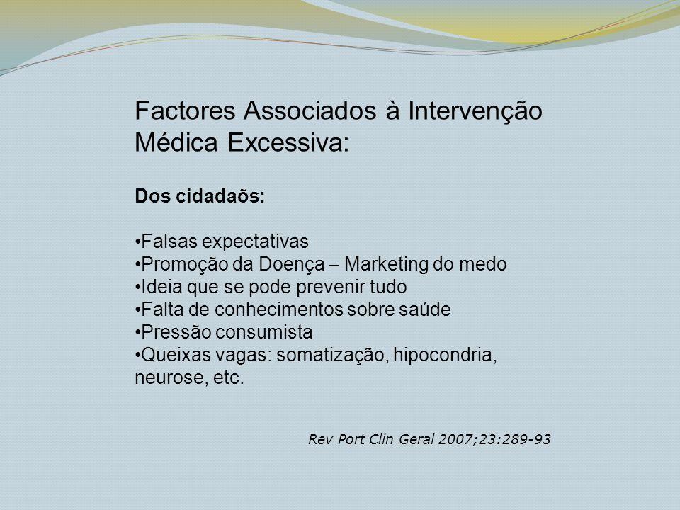 Factores Associados à Intervenção Médica Excessiva: Dos cidadaõs: Falsas expectativas Promoção da Doença – Marketing do medo Ideia que se pode preveni