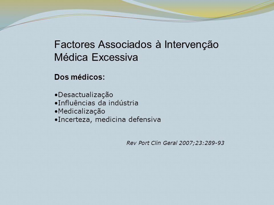 Factores Associados à Intervenção Médica Excessiva Dos médicos: Desactualização Influências da indústria Medicalização Incerteza, medicina defensiva R