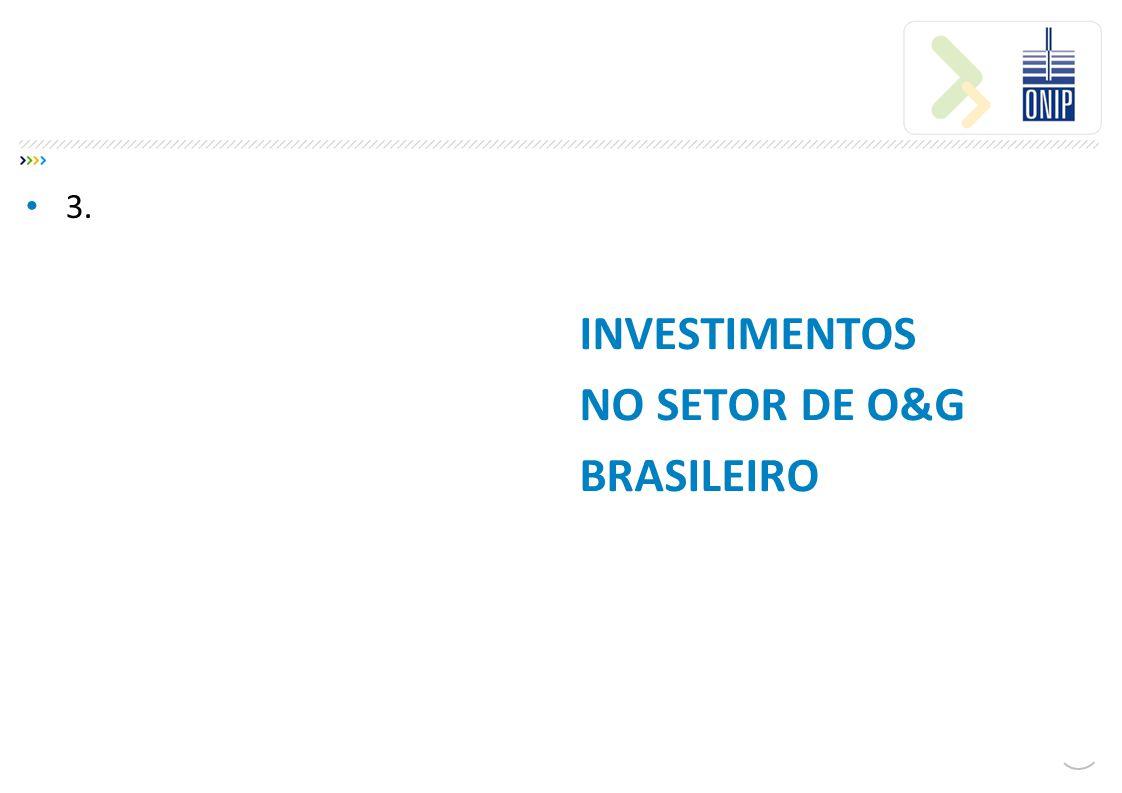 INVESTIMENTOS NO SETOR DE O&G BRASILEIRO 3.
