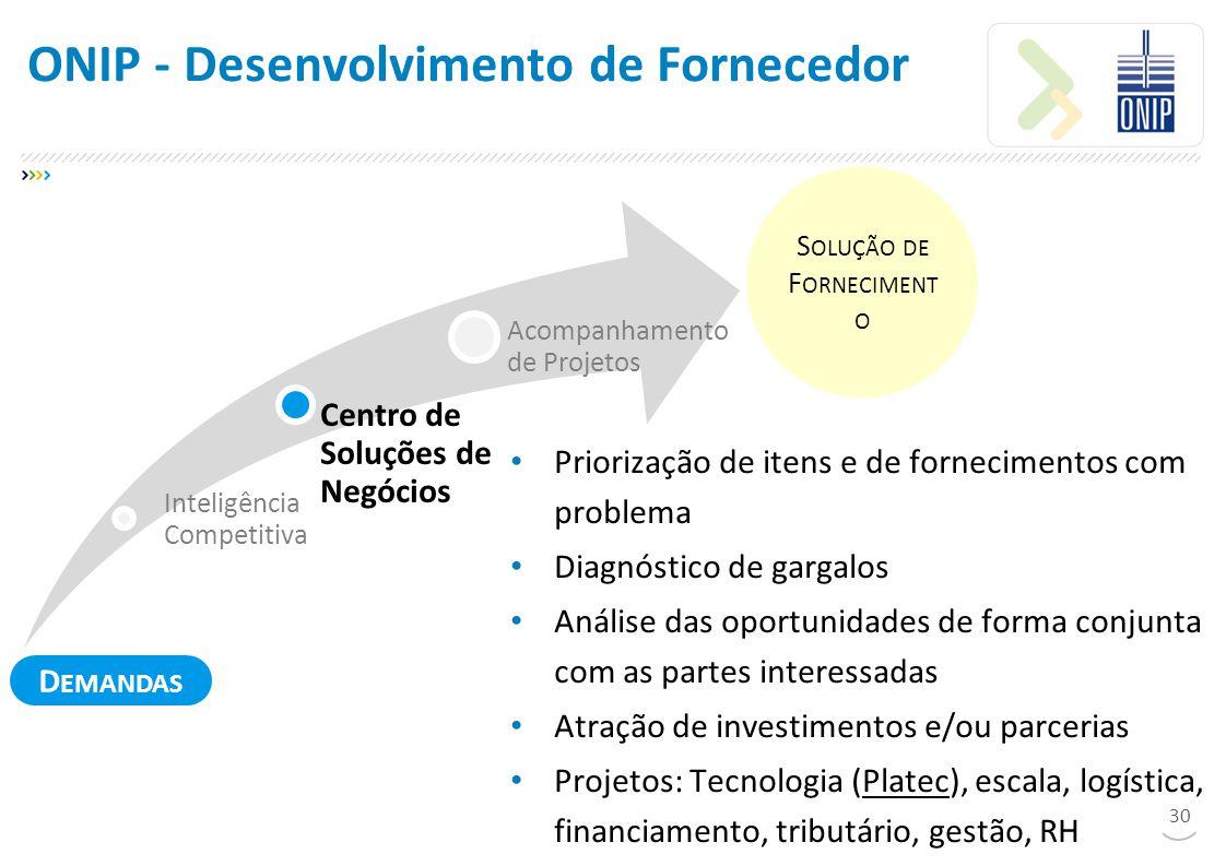 30 Inteligência Competitiva Centro de Soluções de Negócios Acompanhamento de Projetos ONIP - Desenvolvimento de Fornecedor Priorização de itens e de fornecimentos com problema Diagnóstico de gargalos Análise das oportunidades de forma conjunta com as partes interessadas Atração de investimentos e/ou parcerias Projetos: Tecnologia (Platec), escala, logística, financiamento, tributário, gestão, RH D EMANDAS S OLUÇÃO DE F ORNECIMENT O