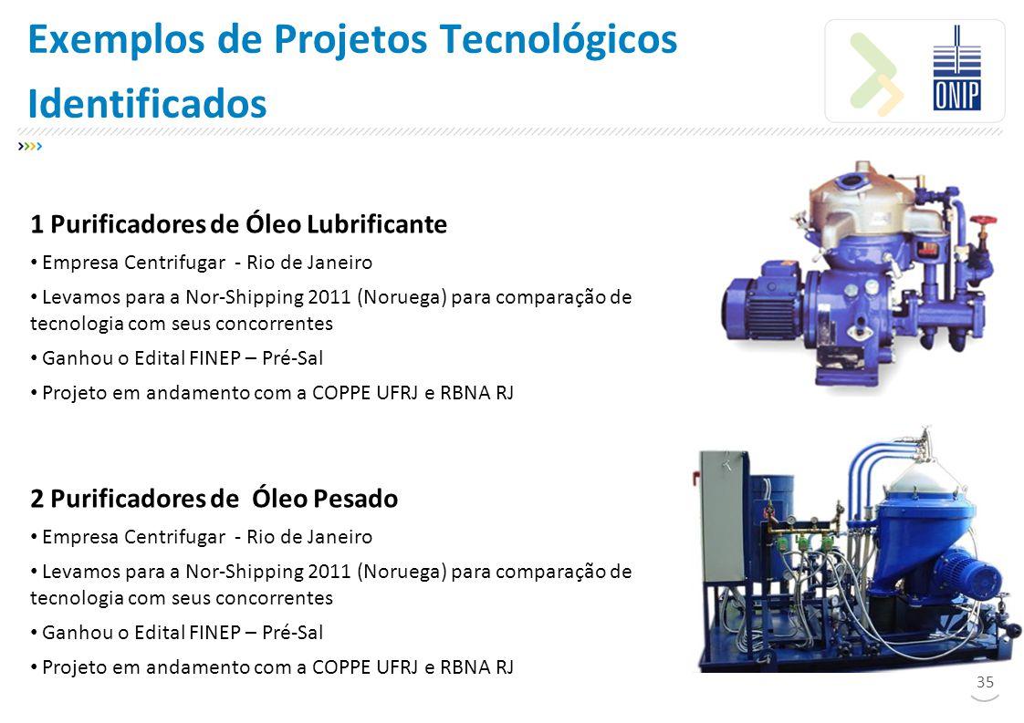 Exemplos de Projetos Tecnológicos Identificados 35 1 Purificadores de Óleo Lubrificante Empresa Centrifugar - Rio de Janeiro Levamos para a Nor-Shipping 2011 (Noruega) para comparação de tecnologia com seus concorrentes Ganhou o Edital FINEP – Pré-Sal Projeto em andamento com a COPPE UFRJ e RBNA RJ 2 Purificadores de Óleo Pesado Empresa Centrifugar - Rio de Janeiro Levamos para a Nor-Shipping 2011 (Noruega) para comparação de tecnologia com seus concorrentes Ganhou o Edital FINEP – Pré-Sal Projeto em andamento com a COPPE UFRJ e RBNA RJ
