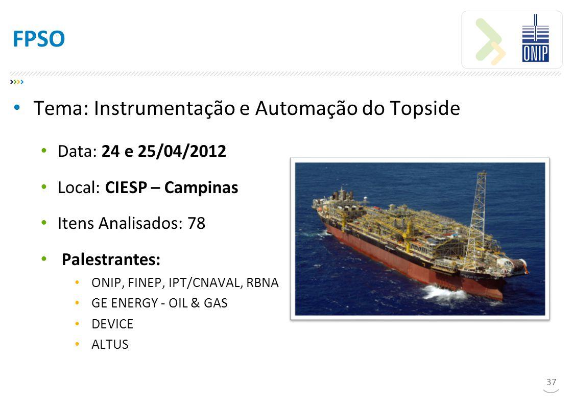 FPSO Tema: Instrumentação e Automação do Topside Data: 24 e 25/04/2012 Local: CIESP – Campinas Itens Analisados: 78 Palestrantes: ONIP, FINEP, IPT/CNAVAL, RBNA GE ENERGY - OIL & GAS DEVICE ALTUS 37