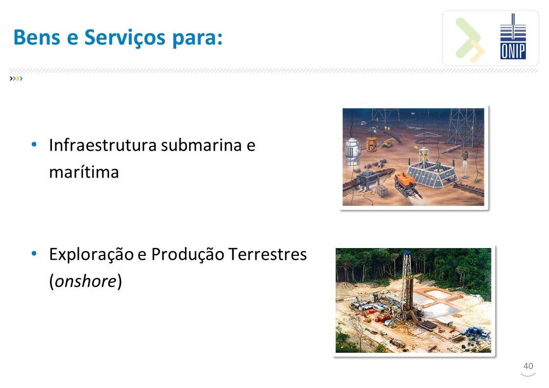 Bens e Serviços para: Infraestrutura submarina e marítima Exploração e Produção Terrestres (onshore) 40