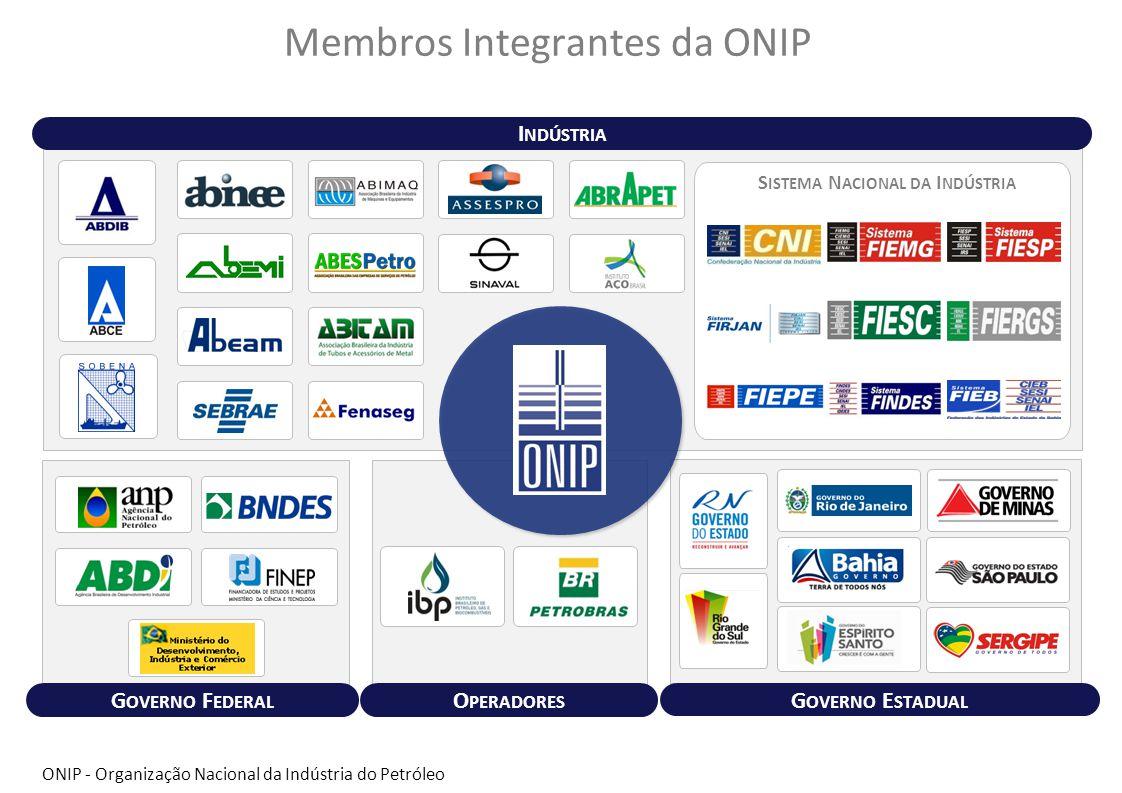 27 ONIP - Desenvolvimento de Fornecedor Objetivos do Programa Incremento do Conteúdo Local Intensificação da captura de valor no país Construção de projetos concretos para soluções de gargalos de fornecimento