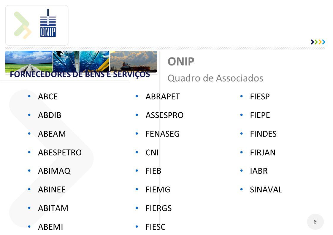Cenário Conteúdo Local no E&P 314 Blocos em Exploração (144 onshore e 170 offshore) 79 campos em Desenv.