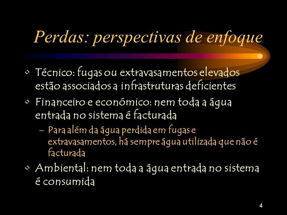 4 Perdas: perspectivas de enfoque Técnico: fugas ou extravasamentos elevados estão associados a infrastruturas deficientes Financeiro e económico: nem