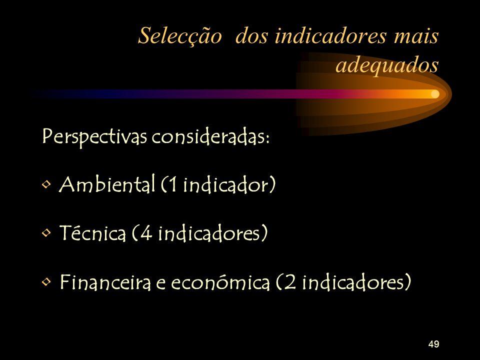 49 Selecção dos indicadores mais adequados Perspectivas consideradas: Ambiental (1 indicador) Técnica (4 indicadores) Financeira e económica (2 indicadores)