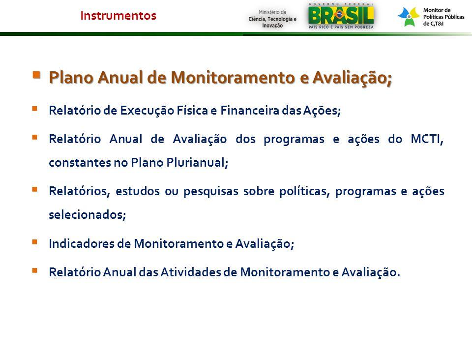 Plano Anual de Monitoramento e Avaliação; Plano Anual de Monitoramento e Avaliação; Relatório de Execução Física e Financeira das Ações; Relatório Anu
