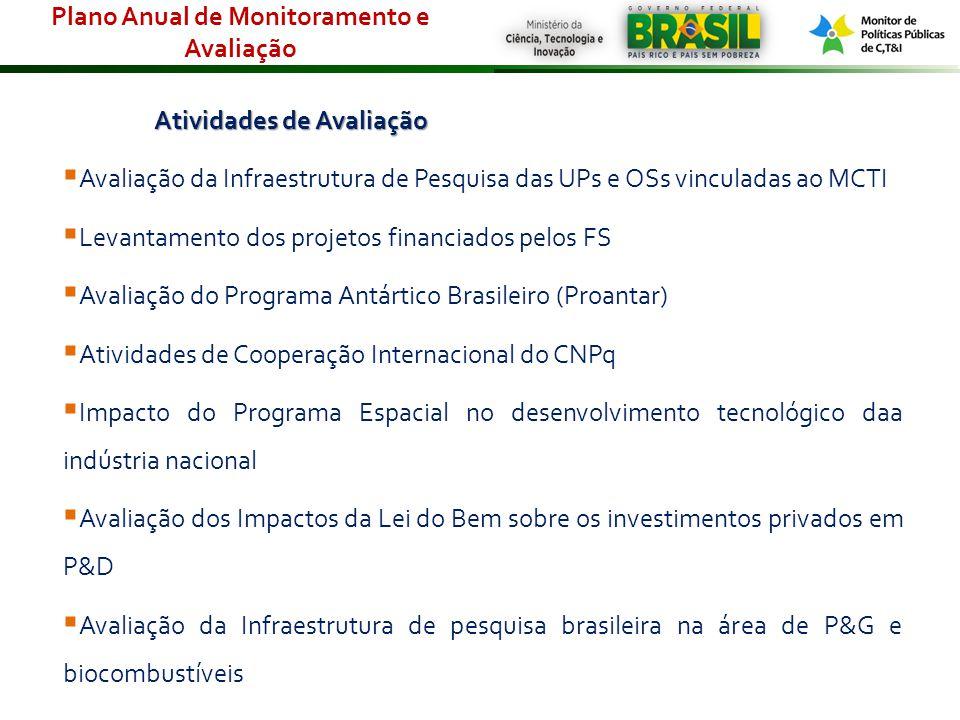 Atividades de Avaliação Avaliação da Infraestrutura de Pesquisa das UPs e OSs vinculadas ao MCTI Levantamento dos projetos financiados pelos FS Avalia