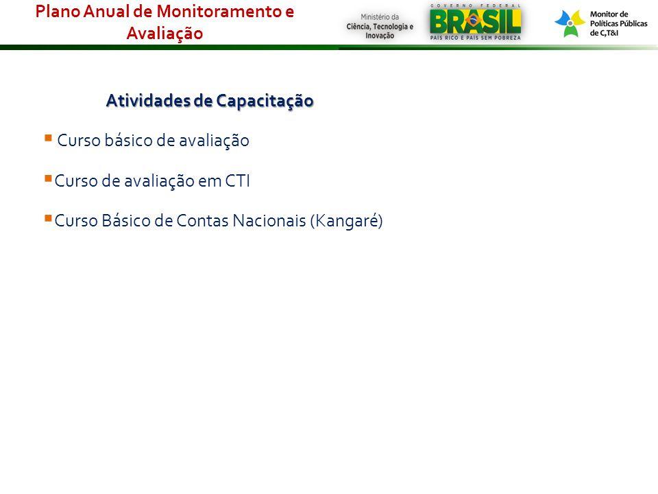 Atividades de Capacitação Curso básico de avaliação Curso de avaliação em CTI Curso Básico de Contas Nacionais (Kangaré) Plano Anual de Monitoramento