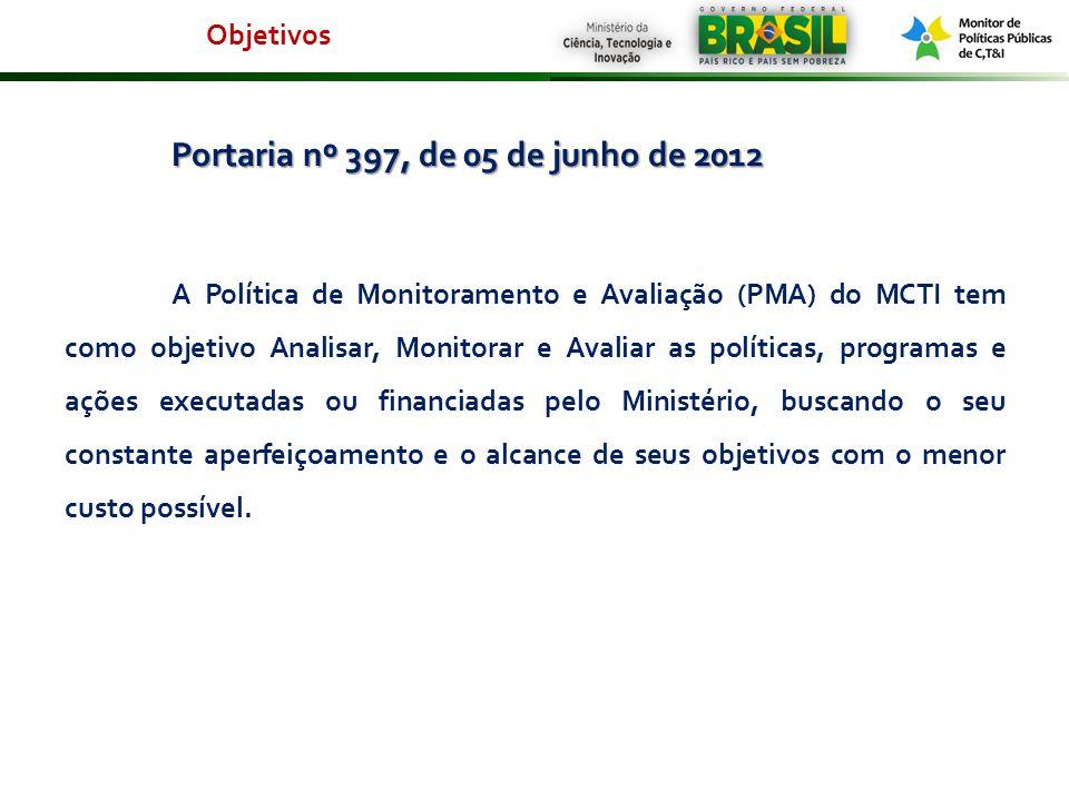 Portaria nº 397, de 05 de junho de 2012 A Política de Monitoramento e Avaliação (PMA) do MCTI tem como objetivo Analisar, Monitorar e Avaliar as polít