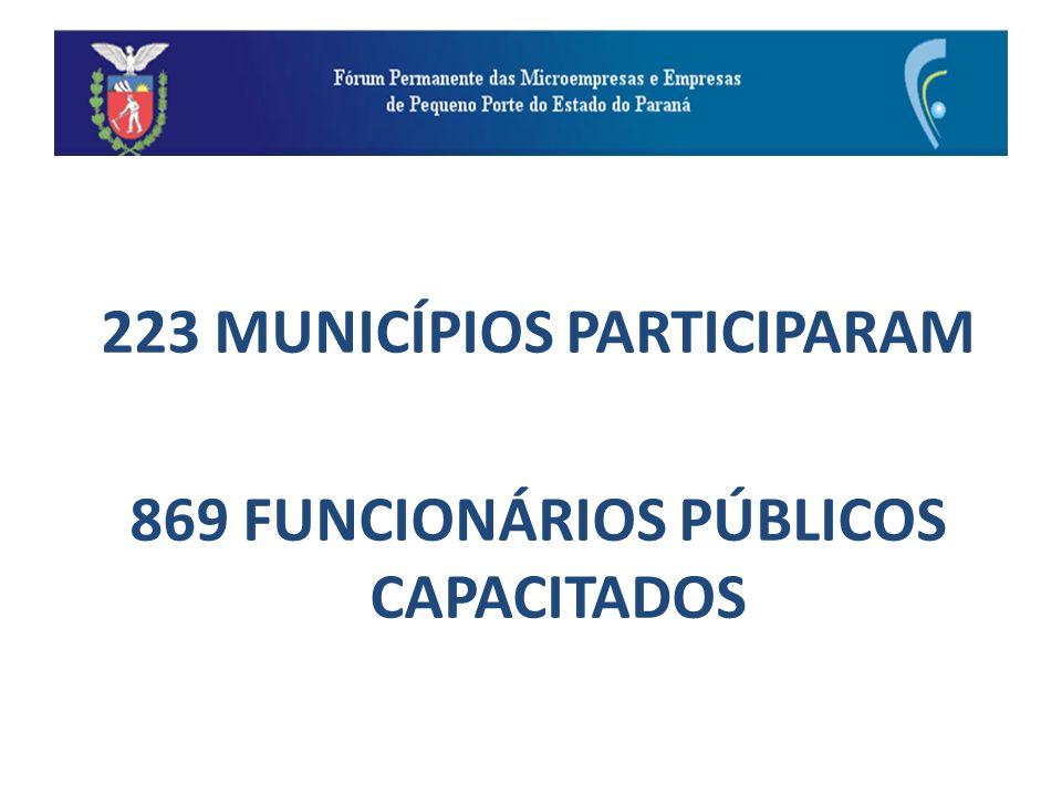 223 MUNICÍPIOS PARTICIPARAM 869 FUNCIONÁRIOS PÚBLICOS CAPACITADOS