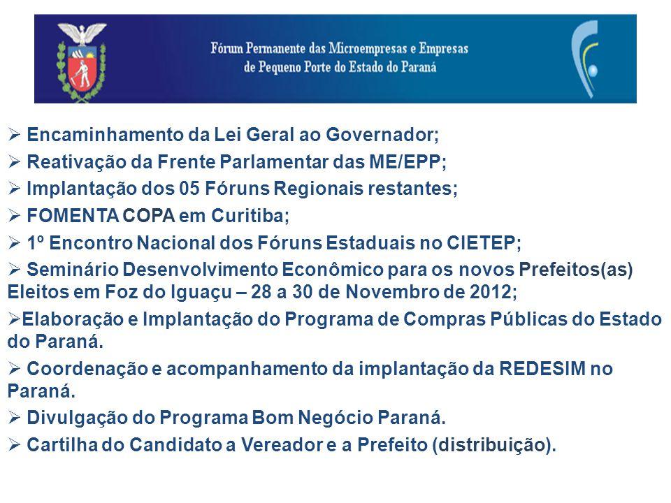 2. A FEDERAÇÃO EM POUCOS NÚMEROS Encaminhamento da Lei Geral ao Governador; Reativação da Frente Parlamentar das ME/EPP; Implantação dos 05 Fóruns Reg