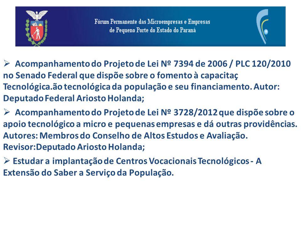 2. A FEDERAÇÃO EM POUCOS NÚMEROS Acompanhamento do Projeto de Lei Nº 7394 de 2006 / PLC 120/2010 no Senado Federal que dispõe sobre o fomento à capaci