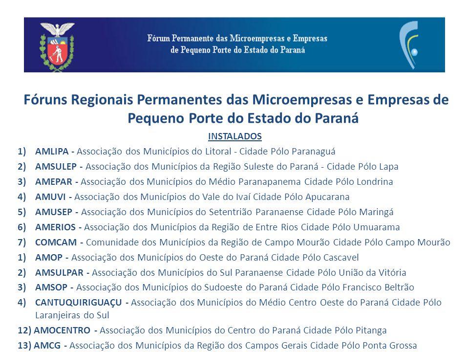 Fóruns Regionais Permanentes das Microempresas e Empresas de Pequeno Porte do Estado do Paraná INSTALADOS 1)AMLIPA - Associação dos Municípios do Lito