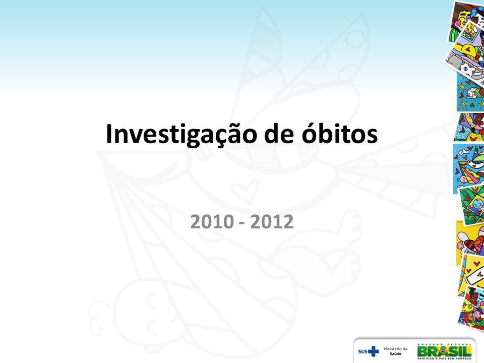 Fonte: CGIAE/DASIS/SVS/MS Óbitos maternos notificados ao SIM Brasil, jan-abr, 2010-2012 As notificação de óbitos maternos em 2011 e 2012 são preliminares