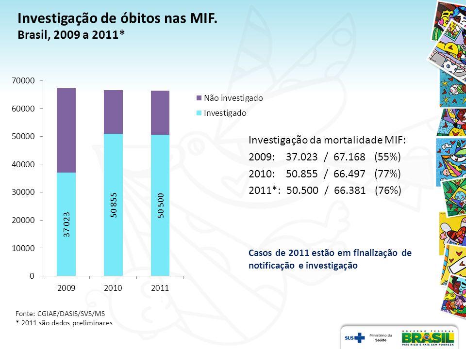 Investigação total e investigação oportuna dos óbitos de MIF.