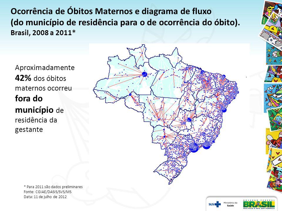 * É dado preliminar Fonte: CGIAE/DASIS/SVS/MS Data: 11 de julho de 2012 Mater.